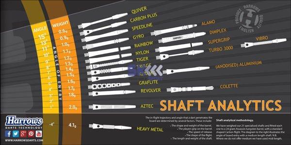 Shafty Harrows Carbon Plus